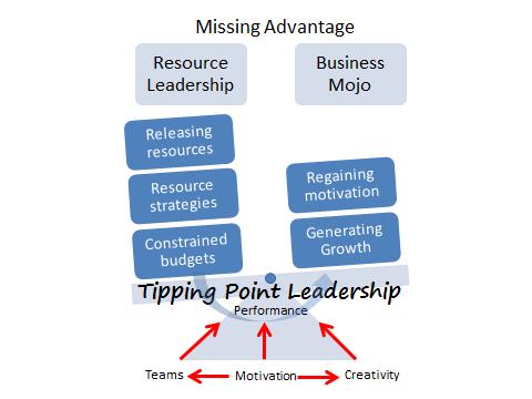 Antidotes to Austerity leadership training seminars