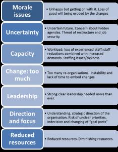 characteristics of good leadership under pressure