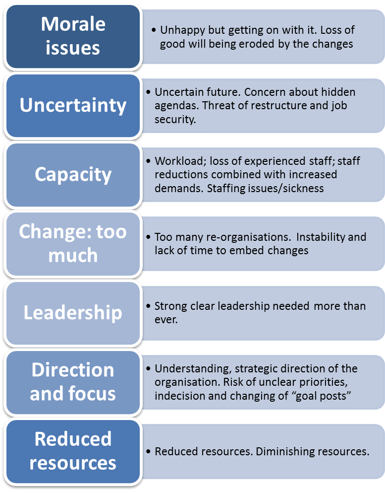 Characteristics of Good Leadership Under Pressure in Tough Times